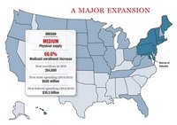 How Medicaid expansion will affect enrollment and physician supply