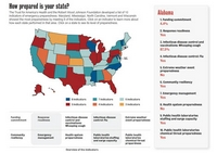 How prepared is your state?